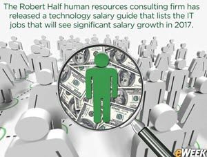 robert half 2017 salary guide pdf